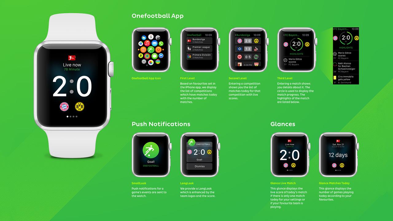 apple_watch_apps_onefootball